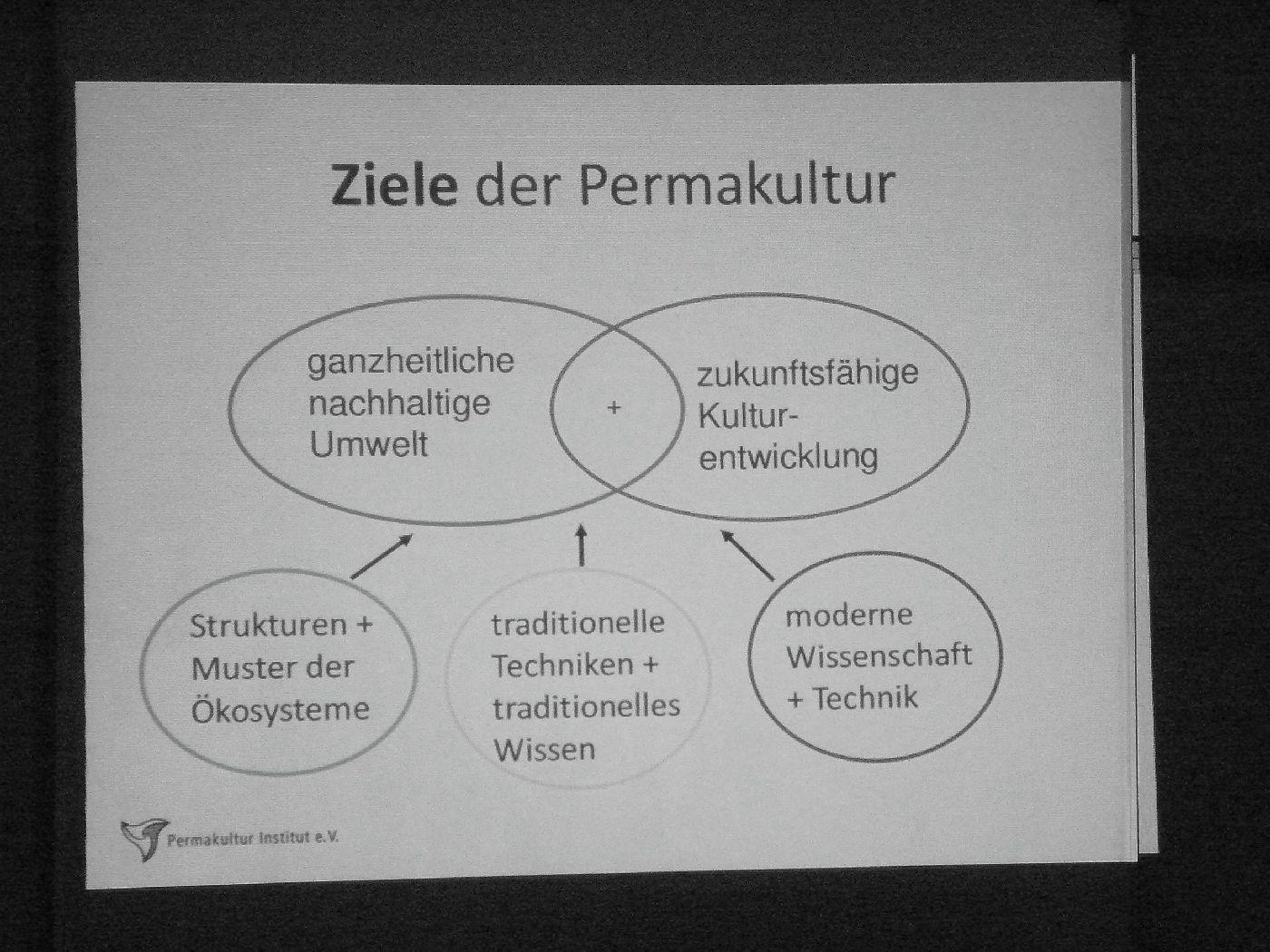 Permakultur Ziele: ganzheitliche nachhaltige Umwalt, zukunftsfähige Kulturentwicklung, Strukturen+Muster der Ökosysteme, traditionelle Techniken und Wissen, moderne Wissenschaft und Technik